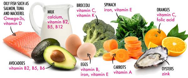 Natural-vitamin-boosters